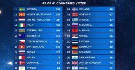 Competirá la IA en Eurovisión algún día